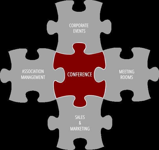 conference_graph_en